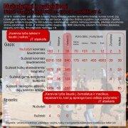 Nužudymai ir sužeidimai Gazoje