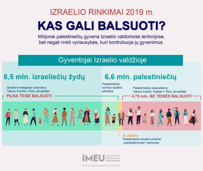 Kas gali balsuoti Izraelio rinkimuose?