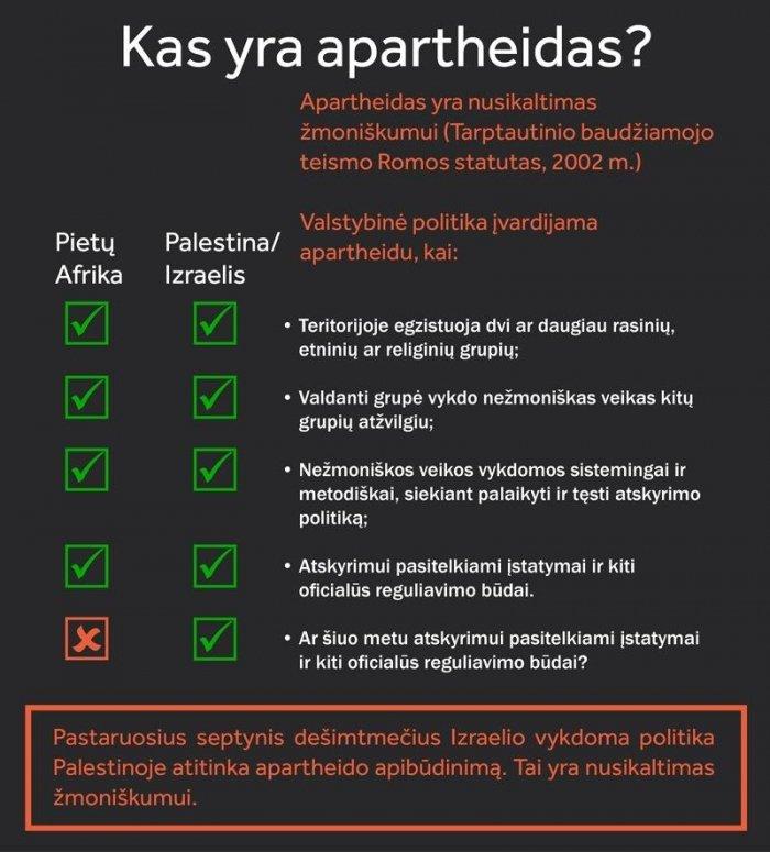 Kas yra apartheidas?